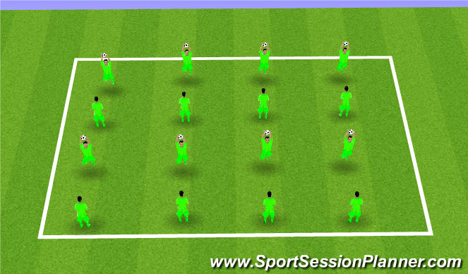 Football/Soccer Session Plan Drill (Colour): Technical Pairs Catching Practice