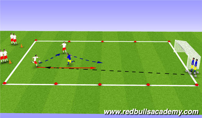 Football/Soccer Session Plan Drill (Colour): Main Activity - Wall Pass