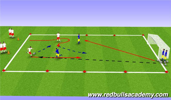 Football/Soccer Session Plan Drill (Colour): Main Activity - 2v2
