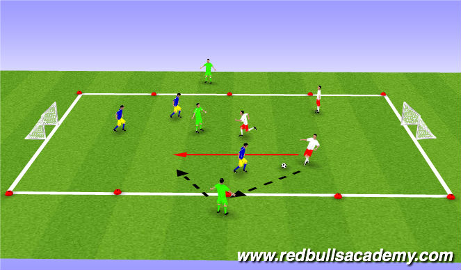 Football/Soccer Session Plan Drill (Colour): Jokers