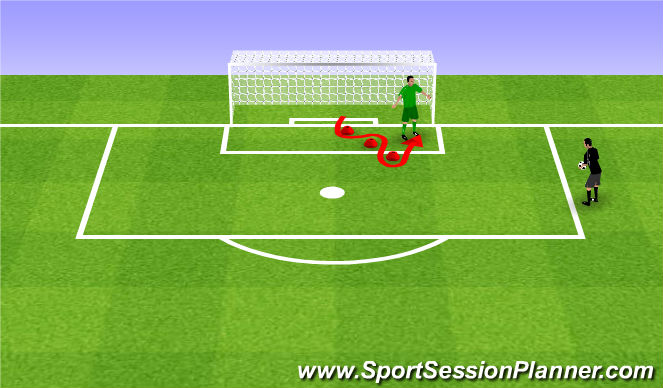 Football/Soccer Session Plan Drill (Colour): Core Skill 1