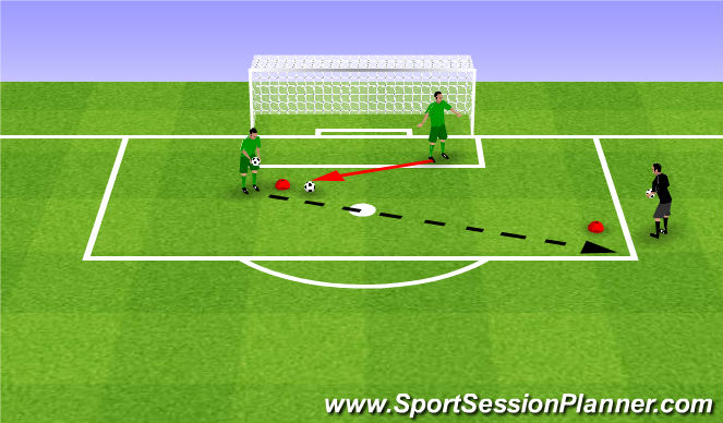 Football/Soccer Session Plan Drill (Colour): Core Skill 2