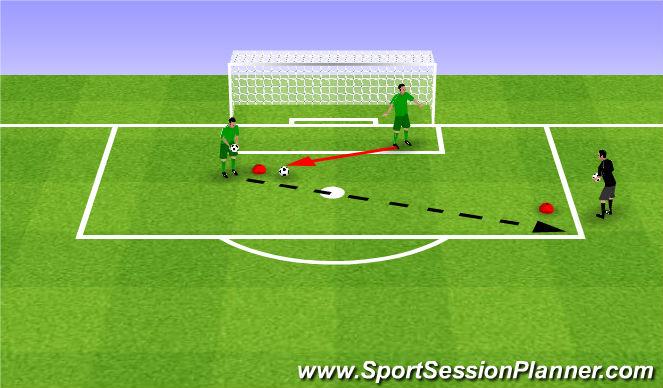 Football/Soccer Session Plan Drill (Colour): Core Skill 2