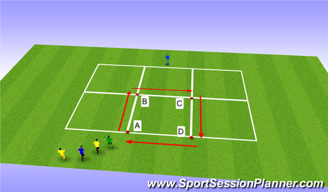 Football/Soccer Session Plan Drill (Colour): Footwork Warm-Up