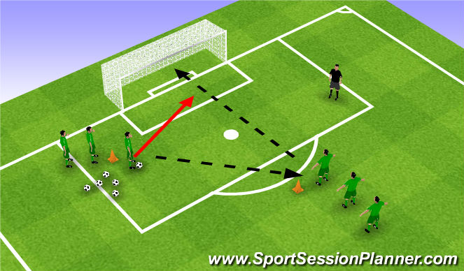 Football/Soccer Session Plan Drill (Colour): Group Game Reaction saves
