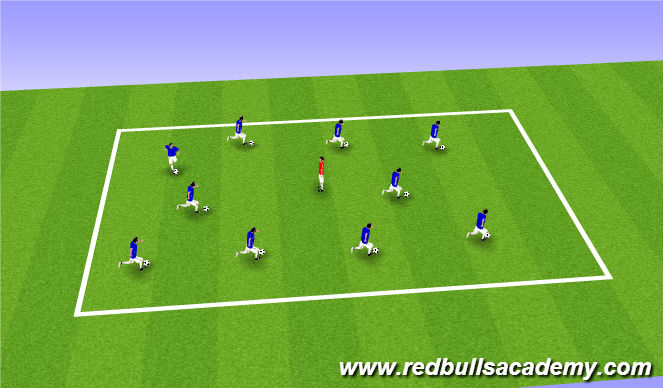 Football/Soccer Session Plan Drill (Colour): Blob Progression