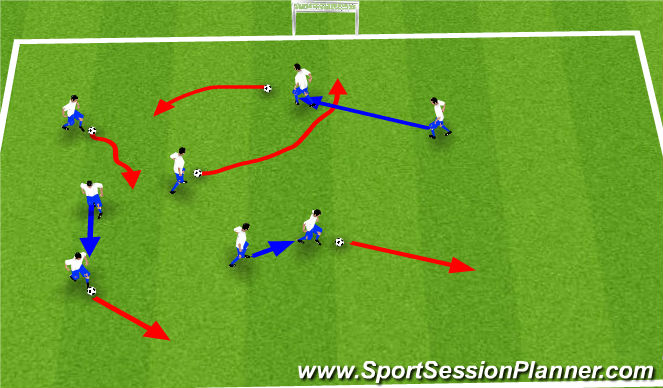 Football/Soccer Session Plan Drill (Colour): Sharks and Goals - 15 minutes