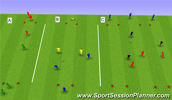 Football/Soccer Session Plan Drill (Colour): 2. 1:1, 2:2 og 3:3