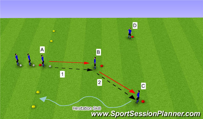 Football/Soccer Session Plan Drill (Colour): Y Passing Hesitation Skills