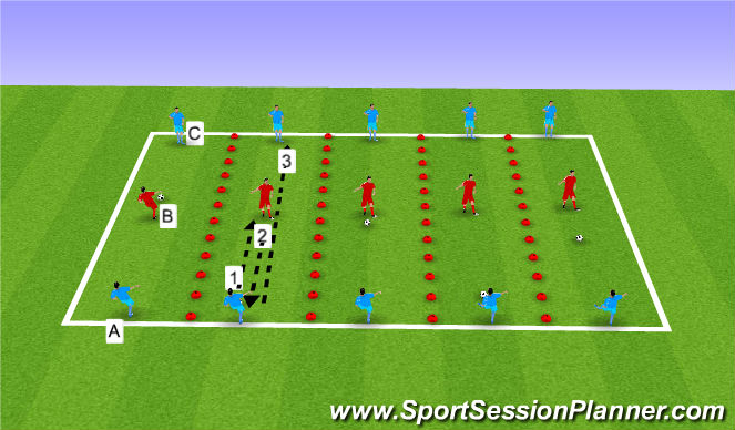 Football/Soccer Session Plan Drill (Colour): Blocked to Variable 1