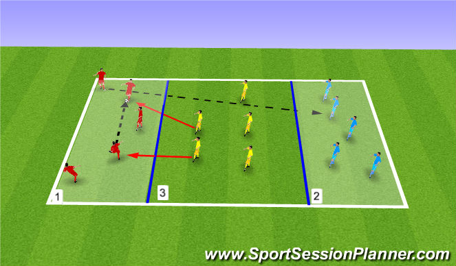 Football/Soccer Session Plan Drill (Colour): Small Sided Game 1