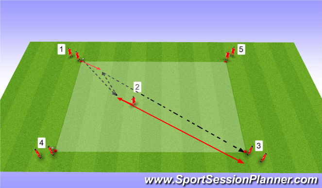 Football/Soccer Session Plan Drill (Colour): PME - Bounce