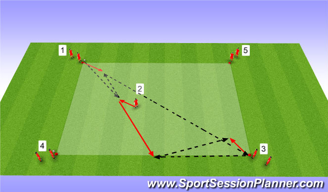 Football/Soccer Session Plan Drill (Colour): PME - 2 x Bounce Passes