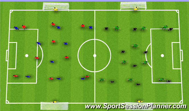 Football/Soccer Session Plan Drill (Colour): 9 vs 9