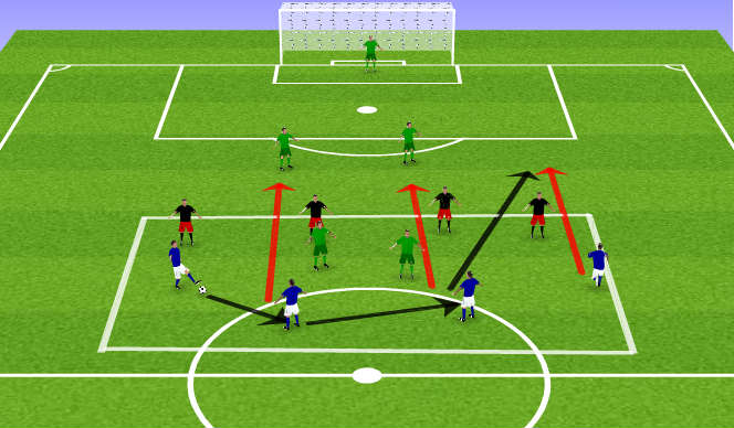 Football/Soccer Session Plan Drill (Colour): possession and 3 v 2