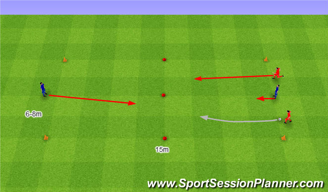 Football/Soccer Session Plan Drill (Colour): 2v1 z kontratakiem.