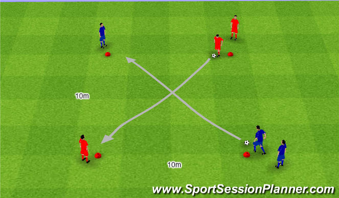 Football/Soccer Session Plan Drill (Colour): Unikanie kolizji.