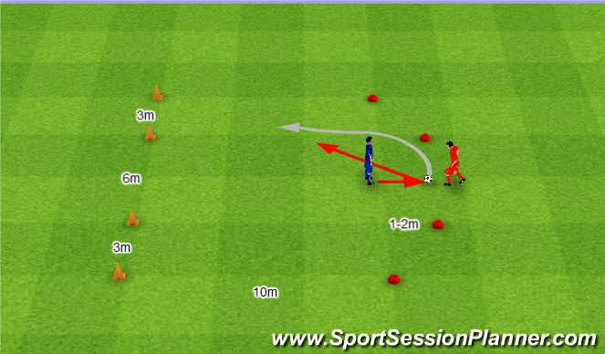 Football/Soccer Session Plan Drill (Colour): Odbiór piłki dwa razy.