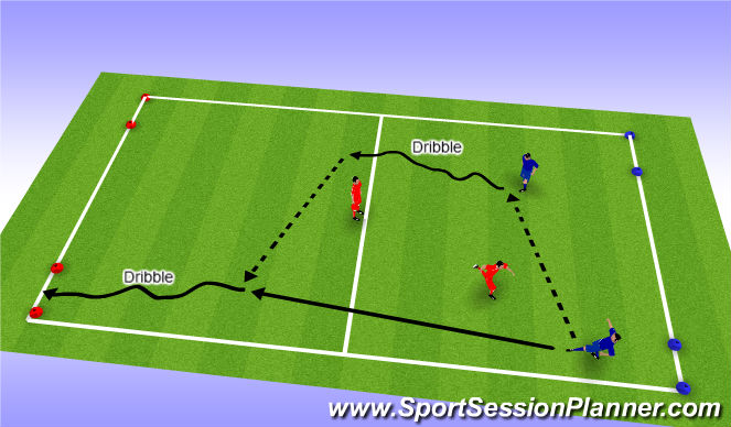 Football/Soccer Session Plan Drill (Colour): 2v2 Dribbling