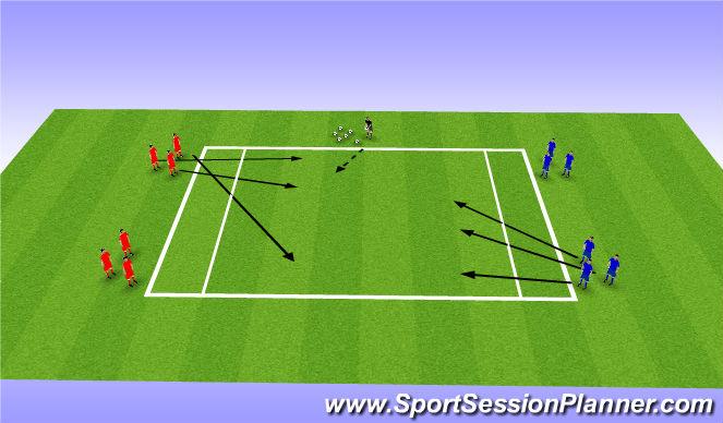 Football/Soccer Session Plan Drill (Colour): Pressing 3v3