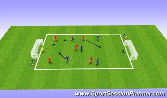 Football/Soccer Session Plan Drill (Colour): SSG Pressing