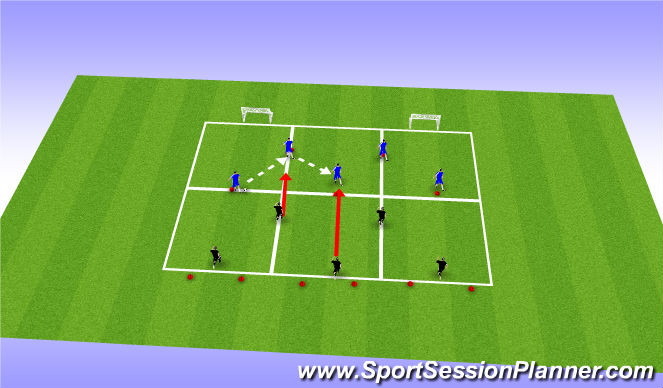 Football/Soccer Session Plan Drill (Colour): High Press