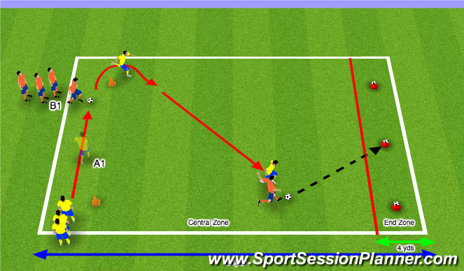 Football/Soccer Session Plan Drill (Colour): Killer Pass Activity #2