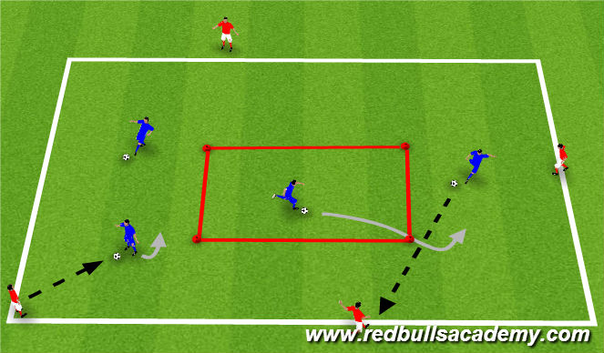 Football/Soccer Session Plan Drill (Colour): Warm Up-Receive and Dribble