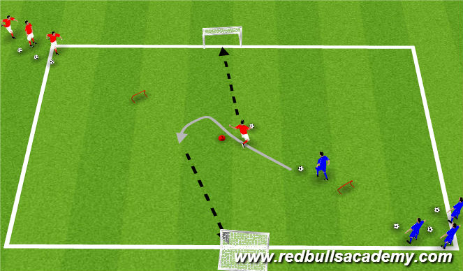 Football/Soccer Session Plan Drill (Colour): Main Theme-Dribble and Finish
