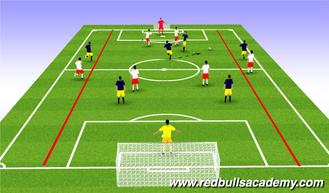 Football/Soccer Session Plan Drill (Colour): Channel conditionned game