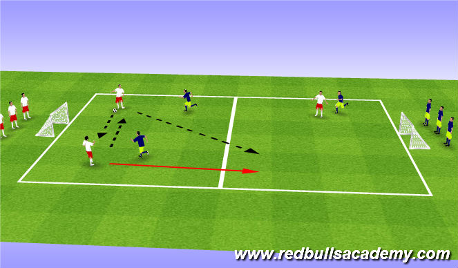 Football/Soccer Session Plan Drill (Colour): 3v3 Opposed