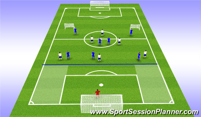 Football/Soccer Session Plan Drill (Colour): 6v6+1 to goal