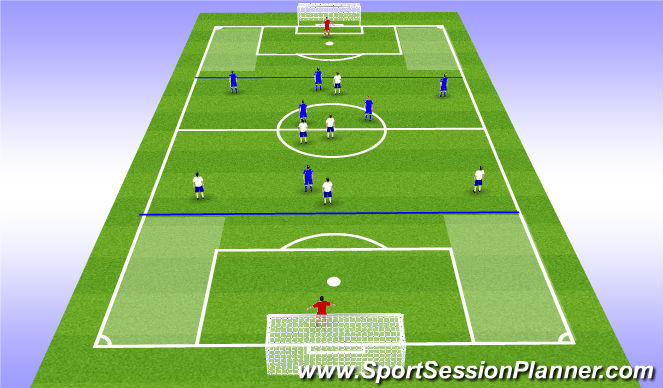 Football/Soccer Session Plan Drill (Colour): 7v7 with free zones