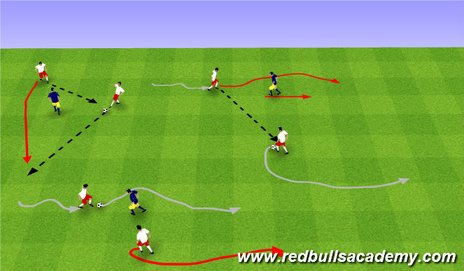 Football/Soccer Session Plan Drill (Colour): Wall Pass