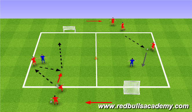 Football/Soccer Session Plan Drill (Colour): 1v1 +1 Channel