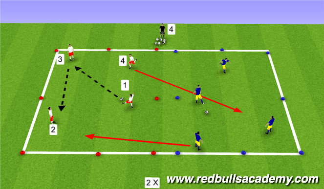 Football/Soccer Session Plan Drill (Colour): Main-Theme (Semi-Opposed/Opposed)