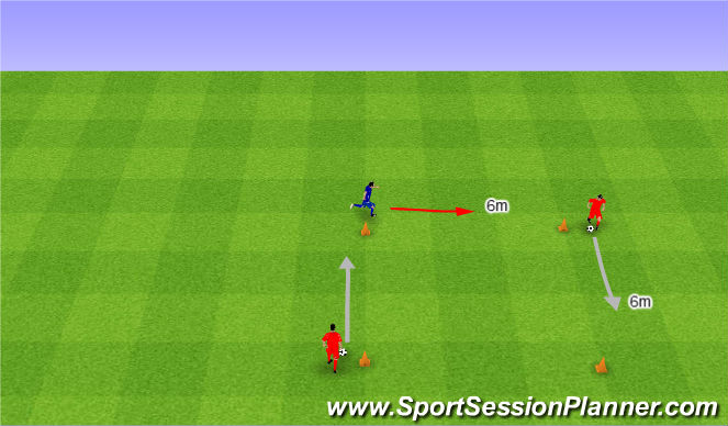 Football/Soccer Session Plan Drill (Colour): Gonitwa.
