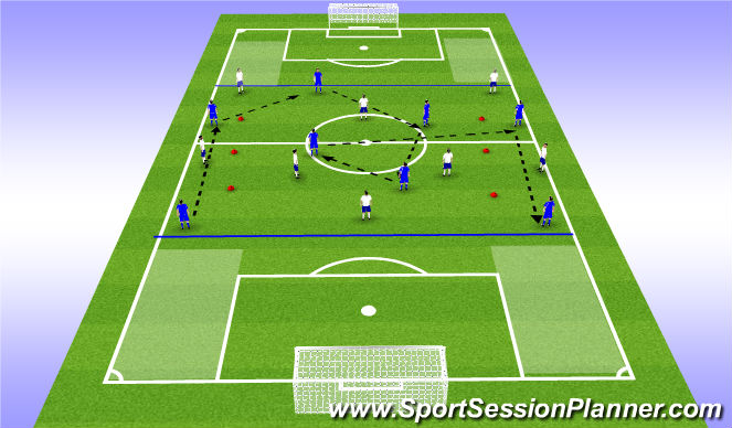 Football/Soccer Session Plan Drill (Colour): Switching Play choreography