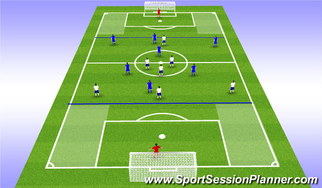 Football/Soccer Session Plan Drill (Colour): 8v8 with free zones