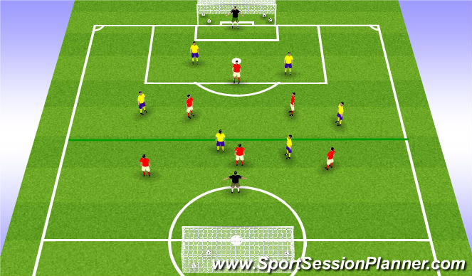 Football/Soccer Session Plan Drill (Colour): Activity 5