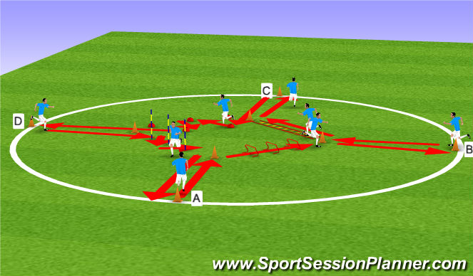 Football/Soccer: Fitness and Agility with and without ball ...