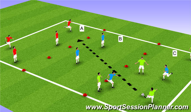 Football/Soccer Session Plan Drill (Colour): Passing, Moving and Creating Space