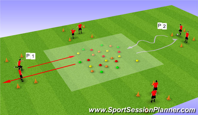 Football/Soccer Session Plan Drill (Colour): Basic Collect the Fruit