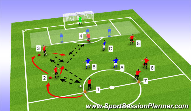 Football/Soccer Session Plan Drill (Colour): Game related Combination Play