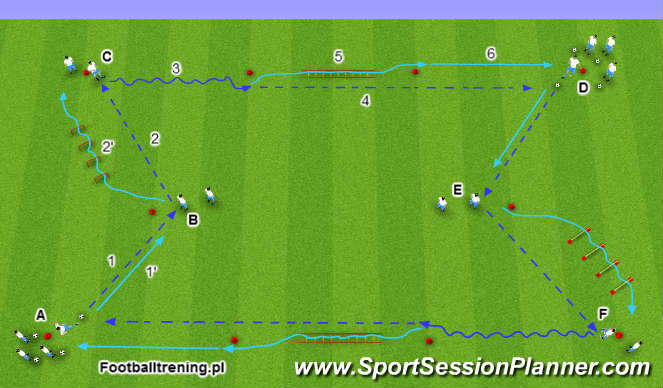 Football/Soccer Session Plan Drill (Colour): Ćwiczenie 1 1