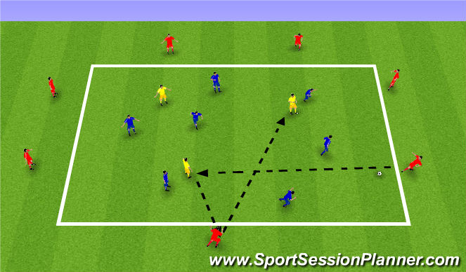 Football/Soccer Session Plan Drill (Colour): 7:7 + 3 hlutlausir.
