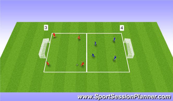 Football/Soccer Session Plan Drill (Colour): 4 á 4 á afmörkuðu svæði.