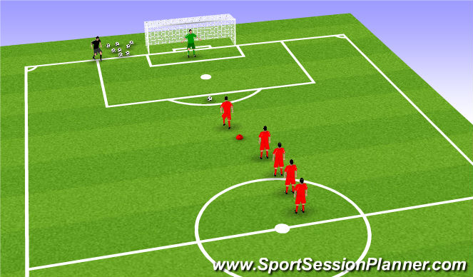 Football/Soccer Session Plan Drill (Colour): Shooting - power & finesse