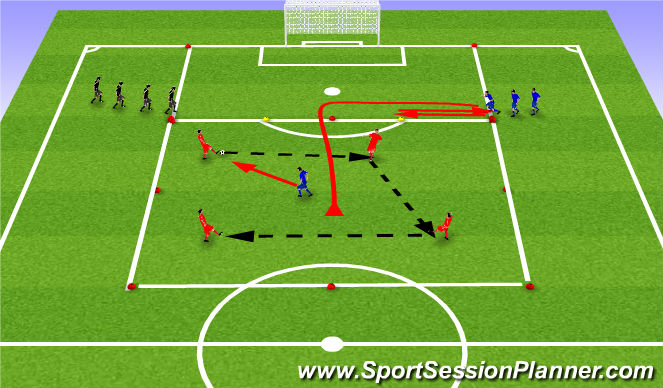Football/Soccer Session Plan Drill (Colour): Úthaldsþjálfun