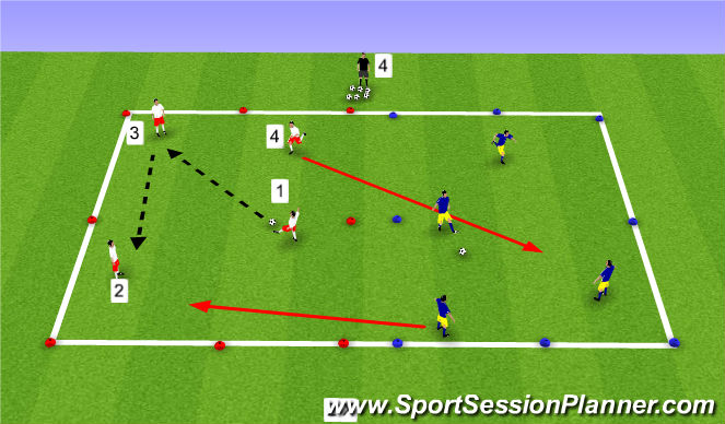 Football/Soccer Session Plan Drill (Colour): Passing Pattern Progression #2